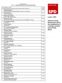 infoblatt Wahlvorschlag